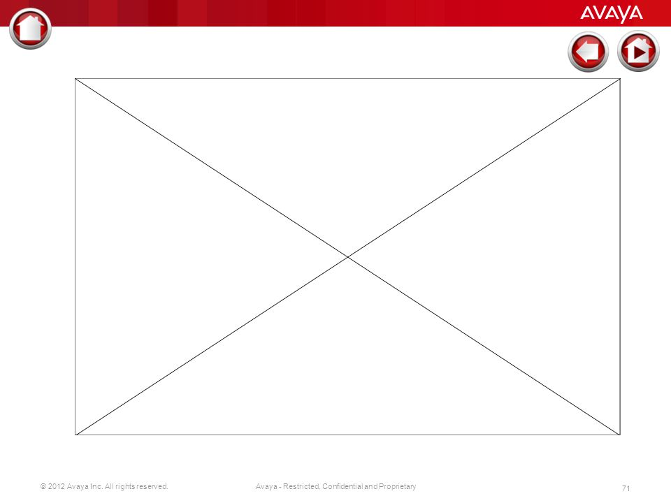 © 2012 Avaya Inc. All rights reserved. 71 Avaya - Restricted, Confidential and Proprietary