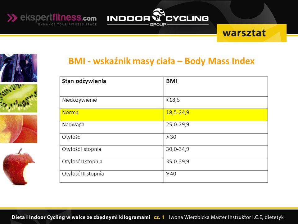 Stan odżywieniaBMI Niedożywienie<18,5 Norma18,5-24,9 Nadwaga25,0-29,9 Otyłość> 30 Otyłość I stopnia30,0-34,9 Otyłość II stopnia35,0-39,9 Otyłość III stopnia> 40 BMI - wskaźnik masy ciała – Body Mass Index