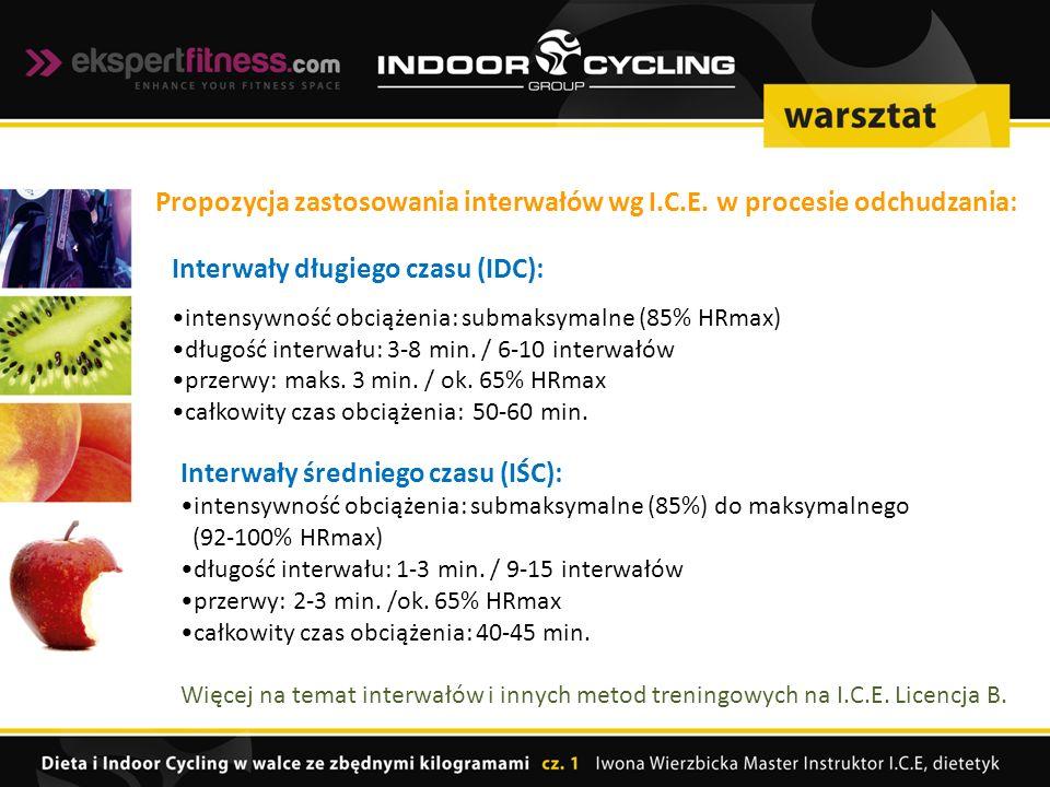 Interwały średniego czasu (IŚC): intensywność obciążenia: submaksymalne (85%) do maksymalnego (92-100% HRmax) długość interwału: 1-3 min.