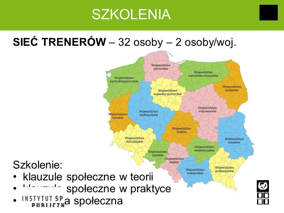 SIEĆ TRENERÓW – 32 osoby – 2 osoby/woj. Szkolenie: klauzule społeczne w teorii klauzule społeczne w praktyce ekonomia społeczna SZKOLENIA