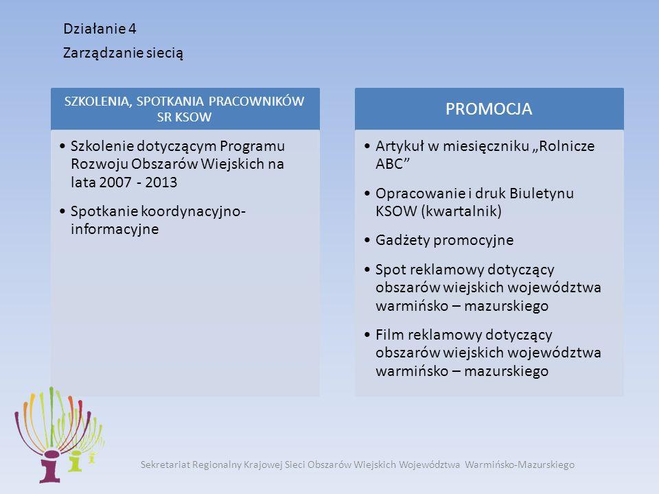 Działanie 4 Zarządzanie siecią Sekretariat Regionalny Krajowej Sieci Obszarów Wiejskich Województwa Warmińsko-Mazurskiego SZKOLENIA, SPOTKANIA PRACOWNIKÓW SR KSOW Szkolenie dotyczącym Programu Rozwoju Obszarów Wiejskich na lata 2007 - 2013 Spotkanie koordynacyjno- informacyjne PROMOCJA Artykuł w miesięczniku Rolnicze ABC Opracowanie i druk Biuletynu KSOW (kwartalnik) Gadżety promocyjne Spot reklamowy dotyczący obszarów wiejskich województwa warmińsko – mazurskiego Film reklamowy dotyczący obszarów wiejskich województwa warmińsko – mazurskiego