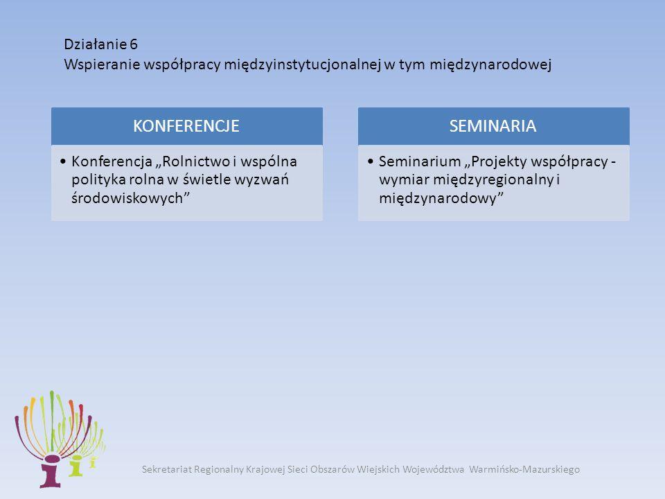 Działanie 6 Wspieranie współpracy międzyinstytucjonalnej w tym międzynarodowej Sekretariat Regionalny Krajowej Sieci Obszarów Wiejskich Województwa Warmińsko-Mazurskiego KONFERENCJE Konferencja Rolnictwo i wspólna polityka rolna w świetle wyzwań środowiskowych SEMINARIA Seminarium Projekty współpracy - wymiar międzyregionalny i międzynarodowy