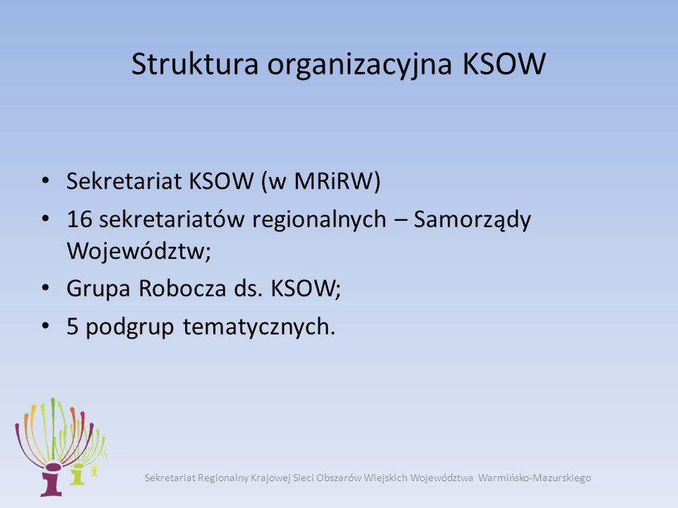 Sekretariat Regionalny Krajowej Sieci Obszarów Wiejskich Województwa Warmińsko-Mazurskiego Struktura organizacyjna KSOW Sekretariat KSOW (w MRiRW) 16 sekretariatów regionalnych – Samorządy Województw; Grupa Robocza ds.
