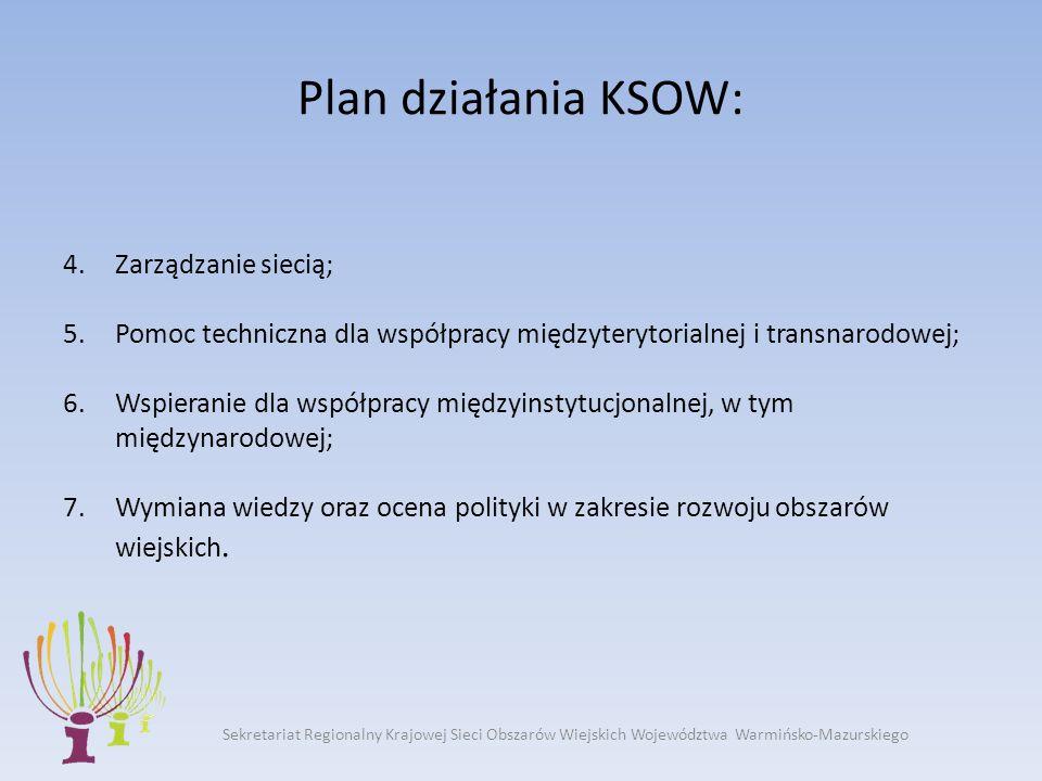 Sekretariat Regionalny Krajowej Sieci Obszarów Wiejskich Województwa Warmińsko-Mazurskiego Plan działania KSOW: 4.Zarządzanie siecią; 5.Pomoc techniczna dla współpracy międzyterytorialnej i transnarodowej; 6.Wspieranie dla współpracy międzyinstytucjonalnej, w tym międzynarodowej; 7.Wymiana wiedzy oraz ocena polityki w zakresie rozwoju obszarów wiejskich.