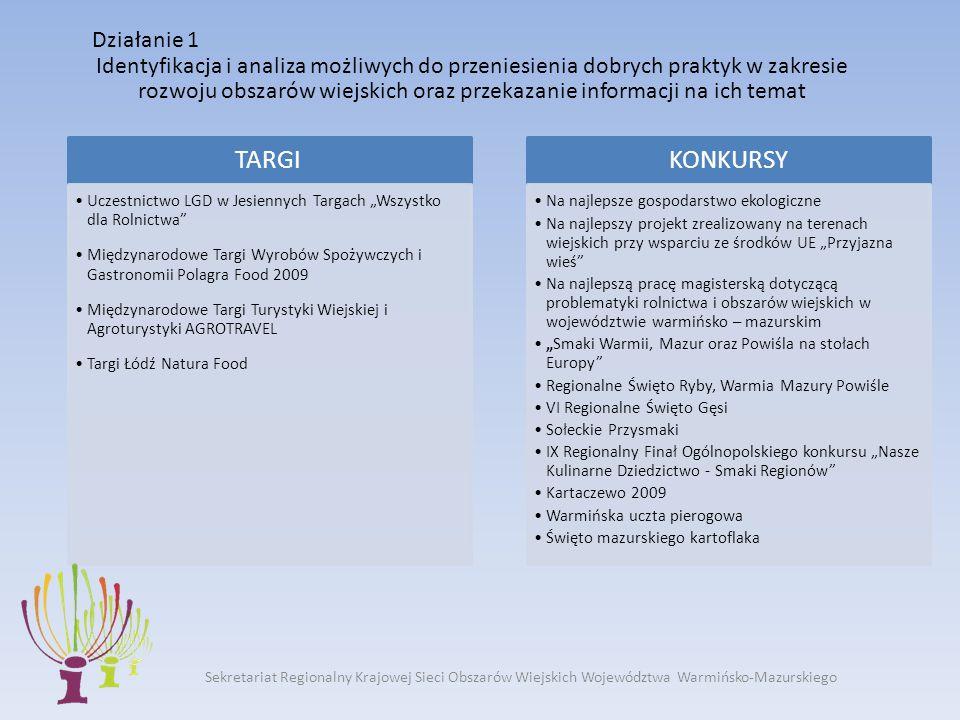180 212 zł28 939 zł Sekretariat Regionalny Krajowej Sieci Obszarów Wiejskich Województwa Warmińsko-Mazurskiego