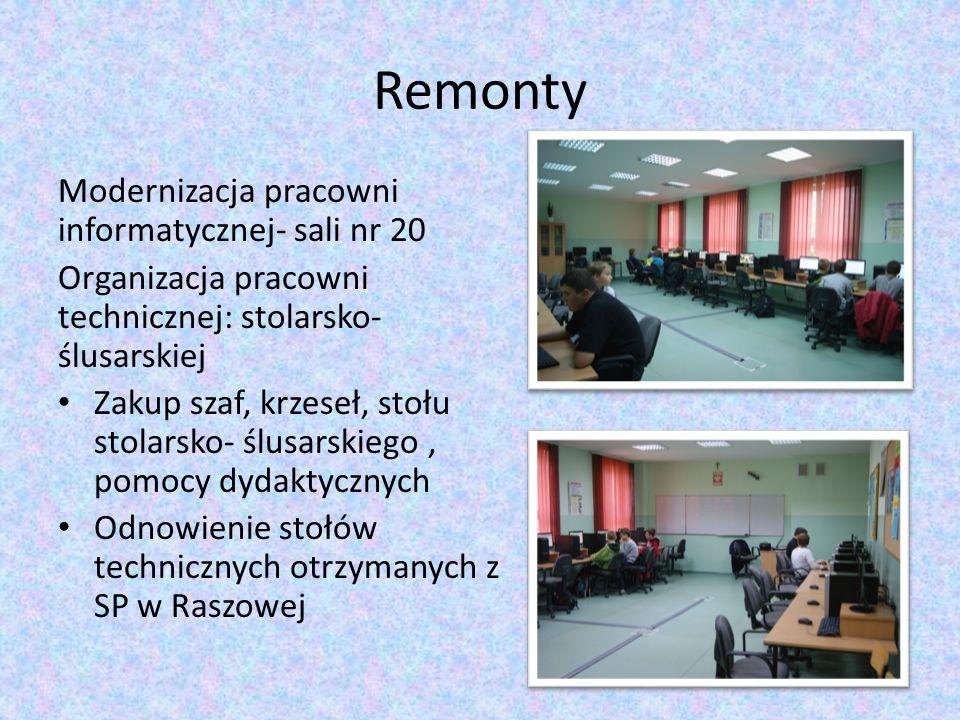 Remonty Modernizacja pracowni informatycznej- sali nr 20 Organizacja pracowni technicznej: stolarsko- ślusarskiej Zakup szaf, krzeseł, stołu stolarsko
