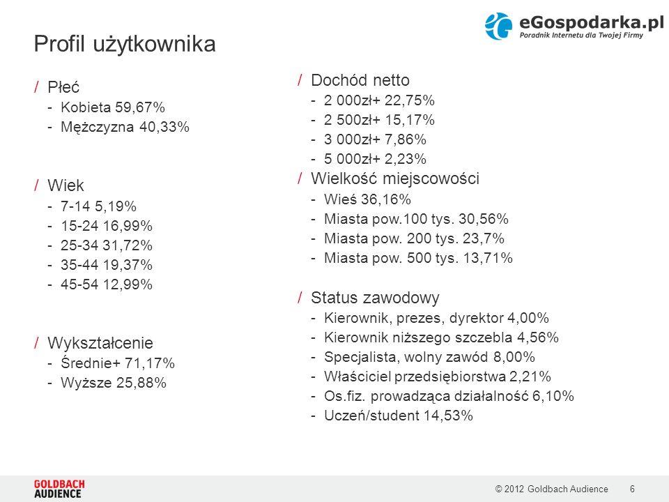© 2012 Goldbach Audience6 /Płeć -Kobieta 59,67% -Mężczyzna 40,33% /Wiek -7-14 5,19% -15-24 16,99% -25-34 31,72% -35-44 19,37% -45-54 12,99% /Wykształc
