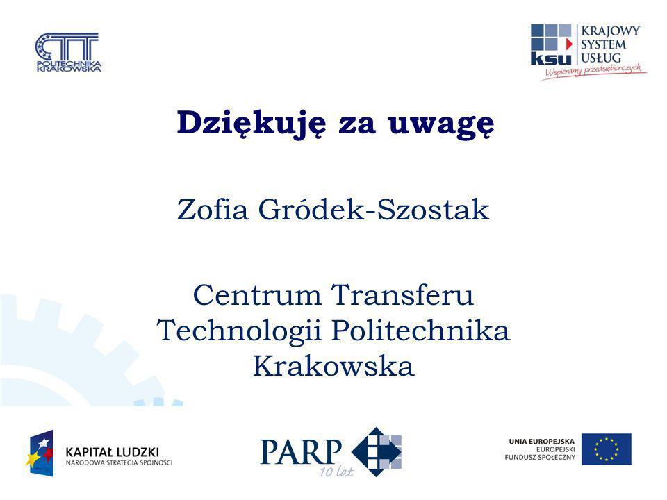 Dziękuję za uwagę Zofia Gródek-Szostak Centrum Transferu Technologii Politechnika Krakowska