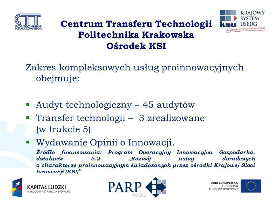 Centrum Transferu Technologii Politechnika Krakowska Ośrodek KSI Zakres kompleksowych usług proinnowacyjnych obejmuje: Audyt technologiczny – 45 audytów Transfer technologii – 3 zrealizowane (w trakcie 5) Wydawanie Opinii o Innowacji.