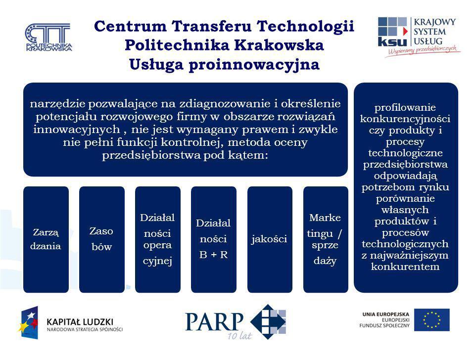 Centrum Transferu Technologii Politechnika Krakowska Usługa proinnowacyjna narzędzie pozwalające na zdiagnozowanie i określenie potencjału rozwojowego