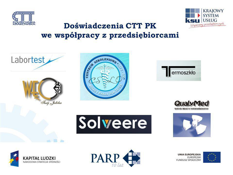 Doświadczenia CTT PK we współpracy z przedsiębiorcami