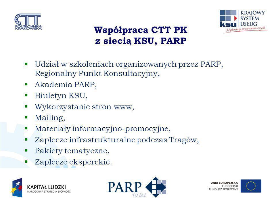 Współpraca CTT PK z siecią KSU, PARP Udział w szkoleniach organizowanych przez PARP, Regionalny Punkt Konsultacyjny, Akademia PARP, Biuletyn KSU, Wykorzystanie stron www, Mailing, Materiały informacyjno-promocyjne, Zaplecze infrastrukturalne podczas Tragów, Pakiety tematyczne, Zaplecze eksperckie.