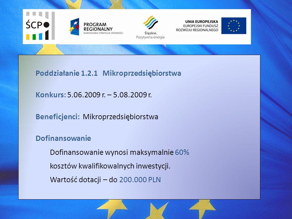Poddziałanie 1.2.1 Mikroprzedsiębiorstwa Konkurs: 5.06.2009 r.