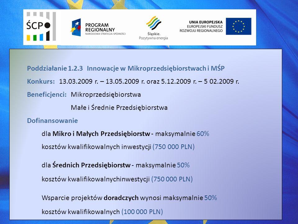 Poddziałanie 1.2.3 Innowacje w Mikroprzedsiębiorstwach i MŚP Konkurs: 13.03.2009 r.