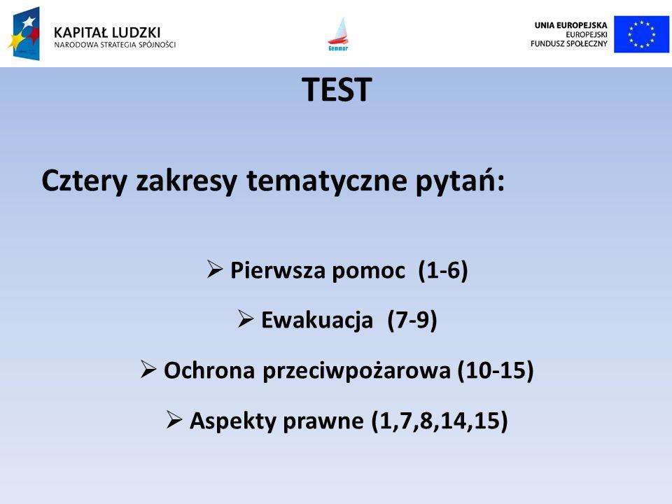 TEST Cztery zakresy tematyczne pytań: Pierwsza pomoc (1-6) Ewakuacja (7-9) Ochrona przeciwpożarowa (10-15) Aspekty prawne (1,7,8,14,15)