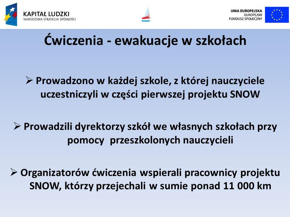 Ćwiczenia - ewakuacje w szkołach Prowadzono w każdej szkole, z której nauczyciele uczestniczyli w części pierwszej projektu SNOW Prowadzili dyrektorzy