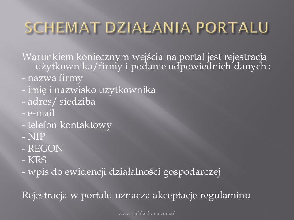 Warunkiem koniecznym wejścia na portal jest rejestracja użytkownika/firmy i podanie odpowiednich danych : - nazwa firmy - imię i nazwisko użytkownika - adres/ siedziba - e-mail - telefon kontaktowy - NIP - REGON - KRS - wpis do ewidencji działalności gospodarczej Rejestracja w portalu oznacza akceptację regulaminu www.gieldazlomu.com.pl
