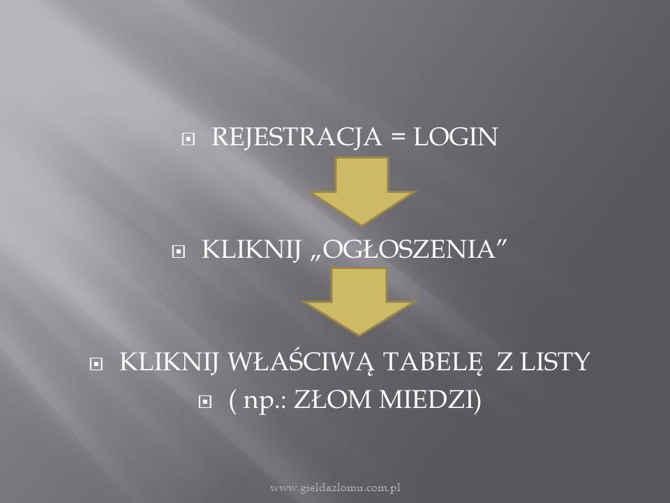 REJESTRACJA = LOGIN KLIKNIJ OGŁOSZENIA KLIKNIJ WŁAŚCIWĄ TABELĘ Z LISTY ( np.: ZŁOM MIEDZI) www.gieldazlomu.com.pl