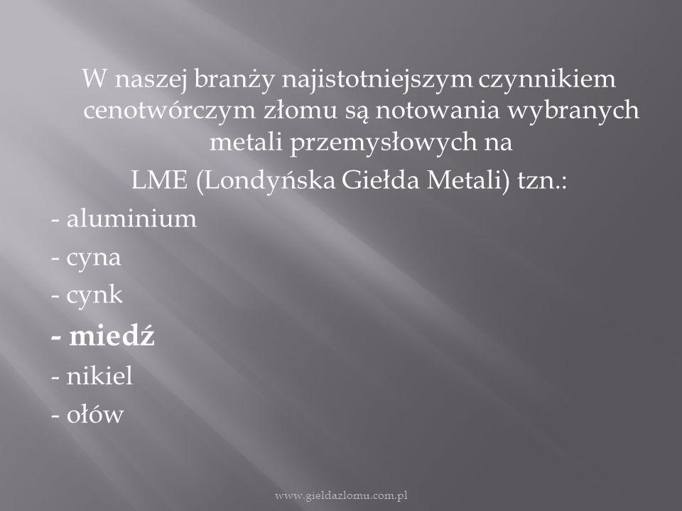 W naszej branży najistotniejszym czynnikiem cenotwórczym złomu są notowania wybranych metali przemysłowych na LME (Londyńska Giełda Metali) tzn.: - aluminium - cyna - cynk - miedź - nikiel - ołów www.gieldazlomu.com.pl