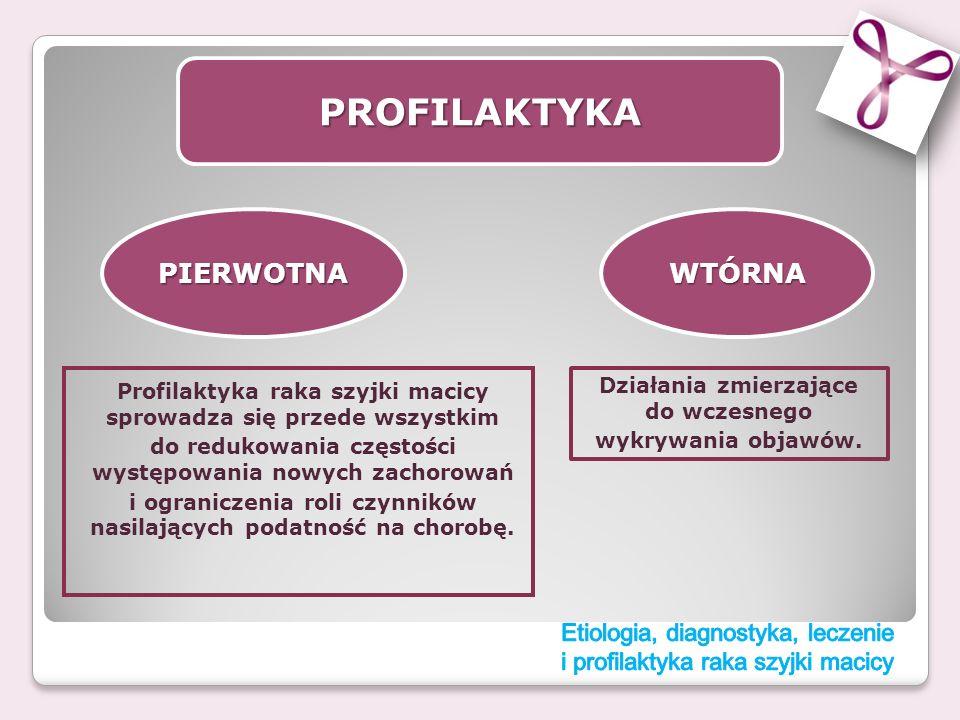 Profilaktyka raka szyjki macicy sprowadza się przede wszystkim do redukowania częstości występowania nowych zachorowań i ograniczenia roli czynników n