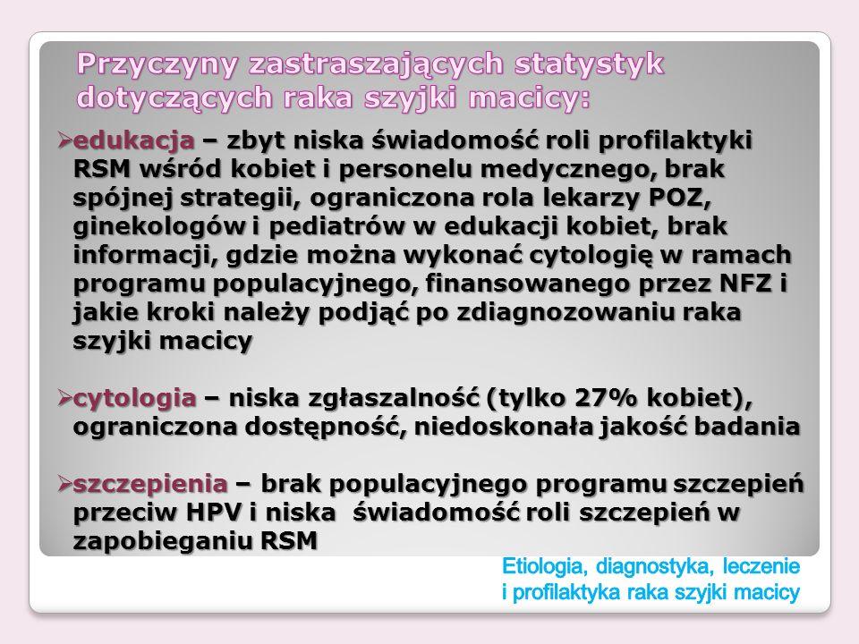 edukacja – zbyt niska świadomość roli profilaktyki RSM wśród kobiet i personelu medycznego, brak spójnej strategii, ograniczona rola lekarzy POZ, gine