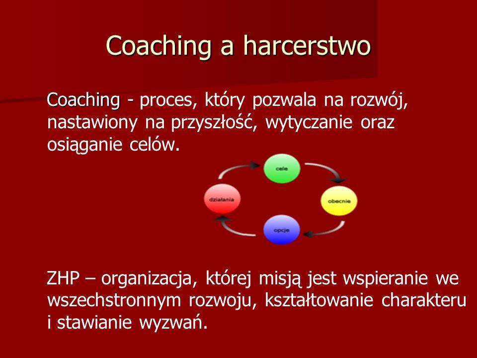 Coaching a harcerstwo Coaching - Coaching - proces, który pozwala na rozwój, nastawiony na przyszłość, wytyczanie oraz osiąganie celów.