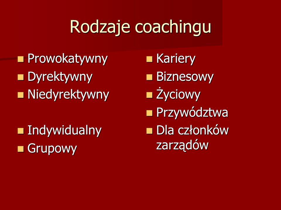 Rodzaje coachingu Prowokatywny Prowokatywny Dyrektywny Dyrektywny Niedyrektywny Niedyrektywny Indywidualny Indywidualny Grupowy Grupowy Kariery Kariery Biznesowy Biznesowy Życiowy Życiowy Przywództwa Przywództwa Dla członków zarządów Dla członków zarządów