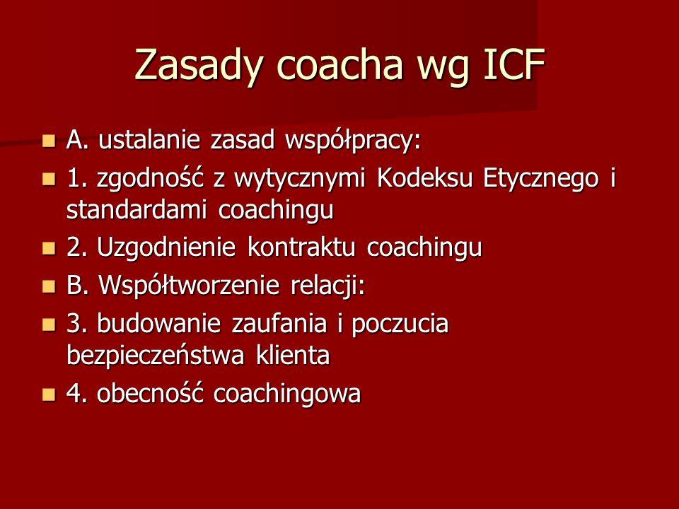 Zasady coacha wg ICF A.ustalanie zasad współpracy: A.