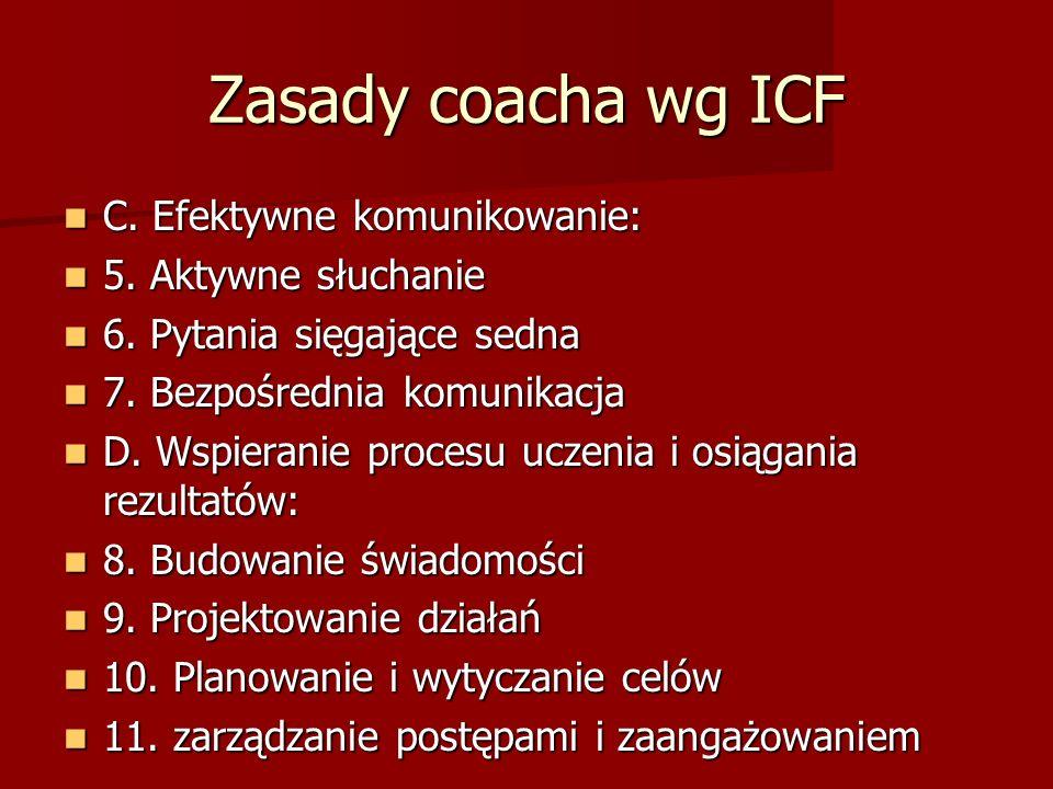 Zasady coacha wg ICF C.Efektywne komunikowanie: C.