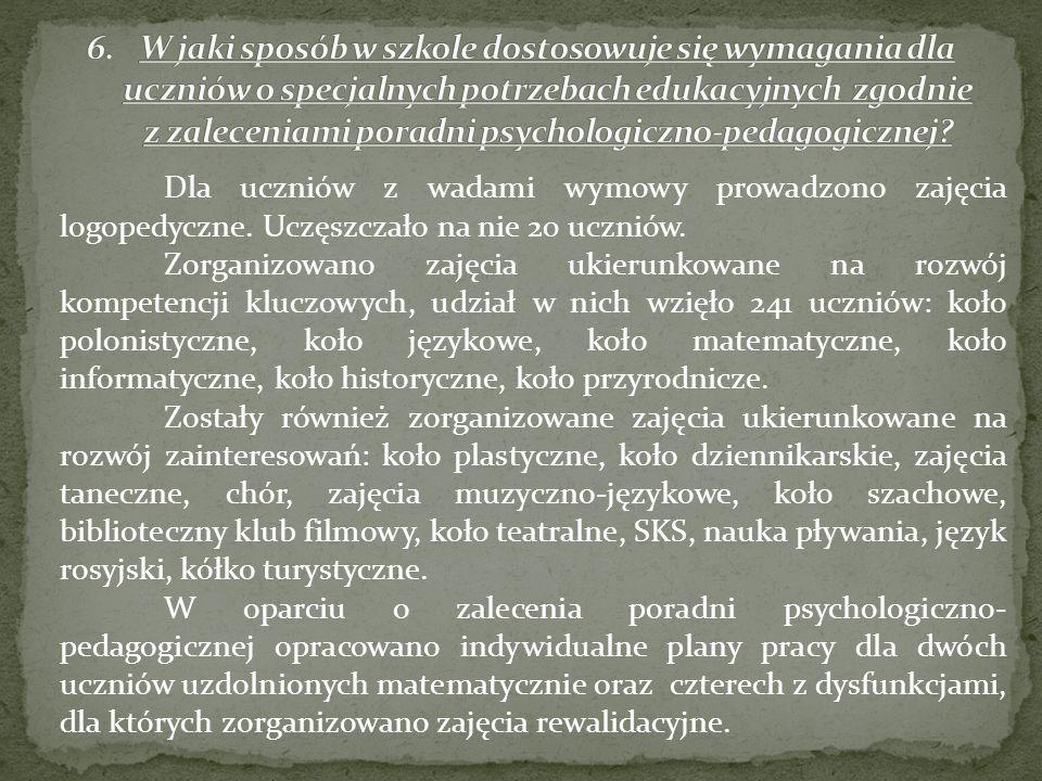 Dla uczniów z wadami wymowy prowadzono zajęcia logopedyczne.
