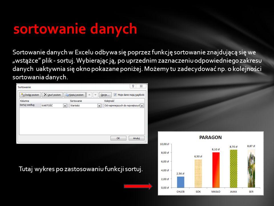 sortowanie danych Sortowanie danych w Excelu odbywa się poprzez funkcję sortowanie znajdującą się we wstążce plik - sortuj. Wybierając ją, po uprzedni