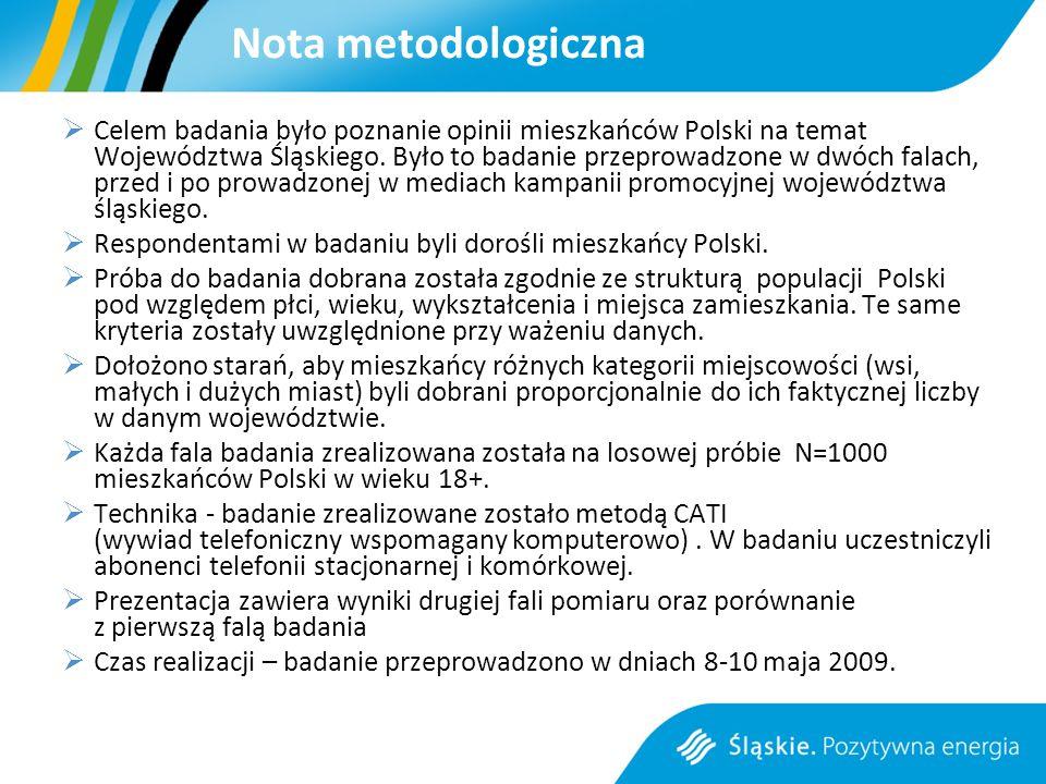 Celem badania było poznanie opinii mieszkańców Polski na temat Województwa Śląskiego.