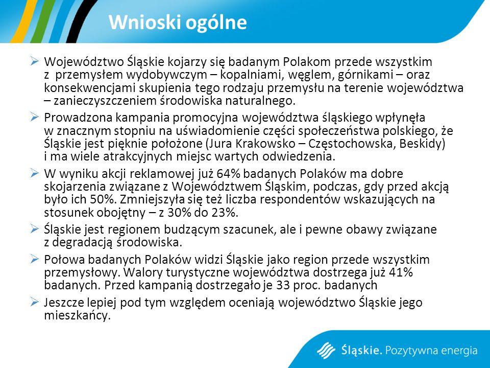 Wnioski ogólne Województwo Śląskie kojarzy się badanym Polakom przede wszystkim z przemysłem wydobywczym – kopalniami, węglem, górnikami – oraz konsekwencjami skupienia tego rodzaju przemysłu na terenie województwa – zanieczyszczeniem środowiska naturalnego.