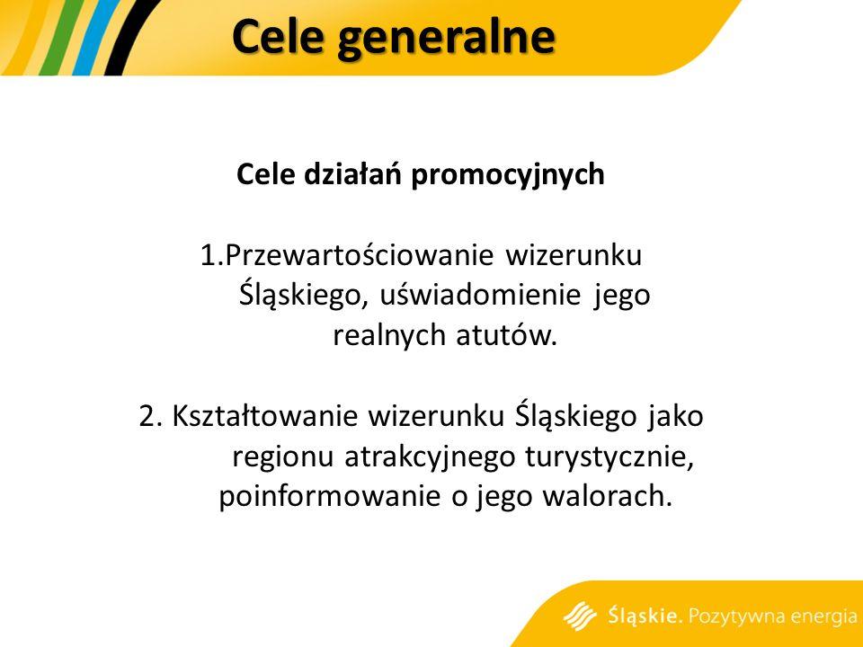 Cele działań promocyjnych 1.Przewartościowanie wizerunku Śląskiego, uświadomienie jego realnych atutów.