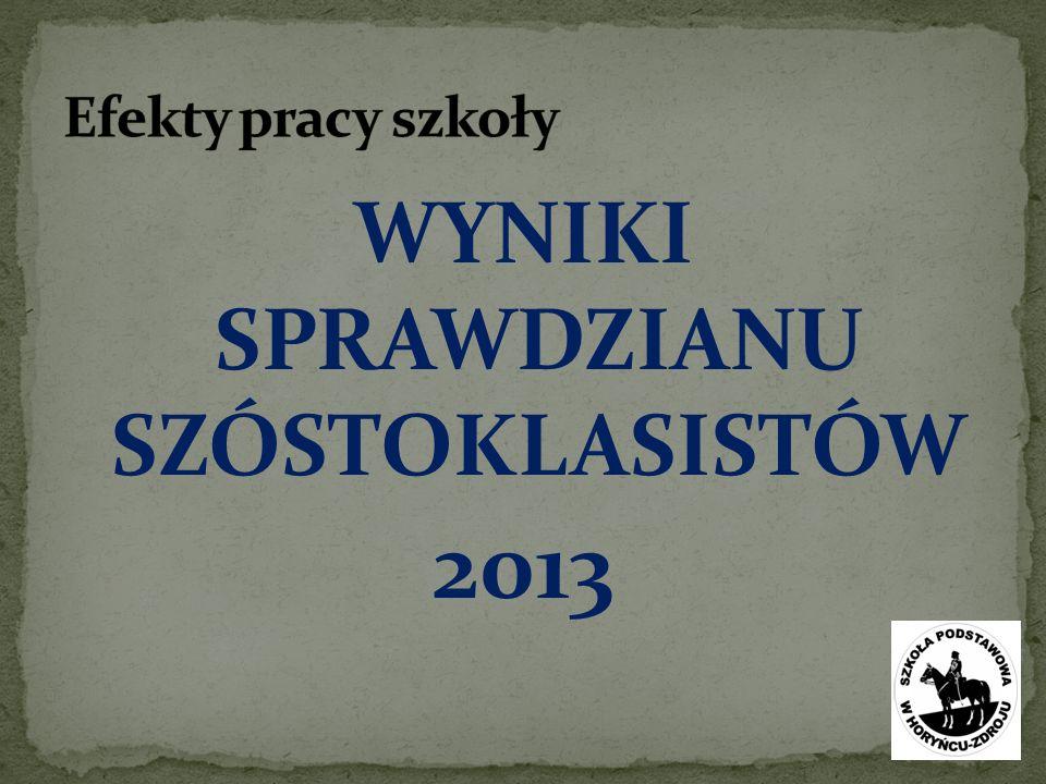 WYNIKI SPRAWDZIANU SZÓSTOKLASISTÓW 2013
