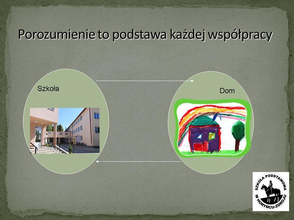 Szkoła Dom