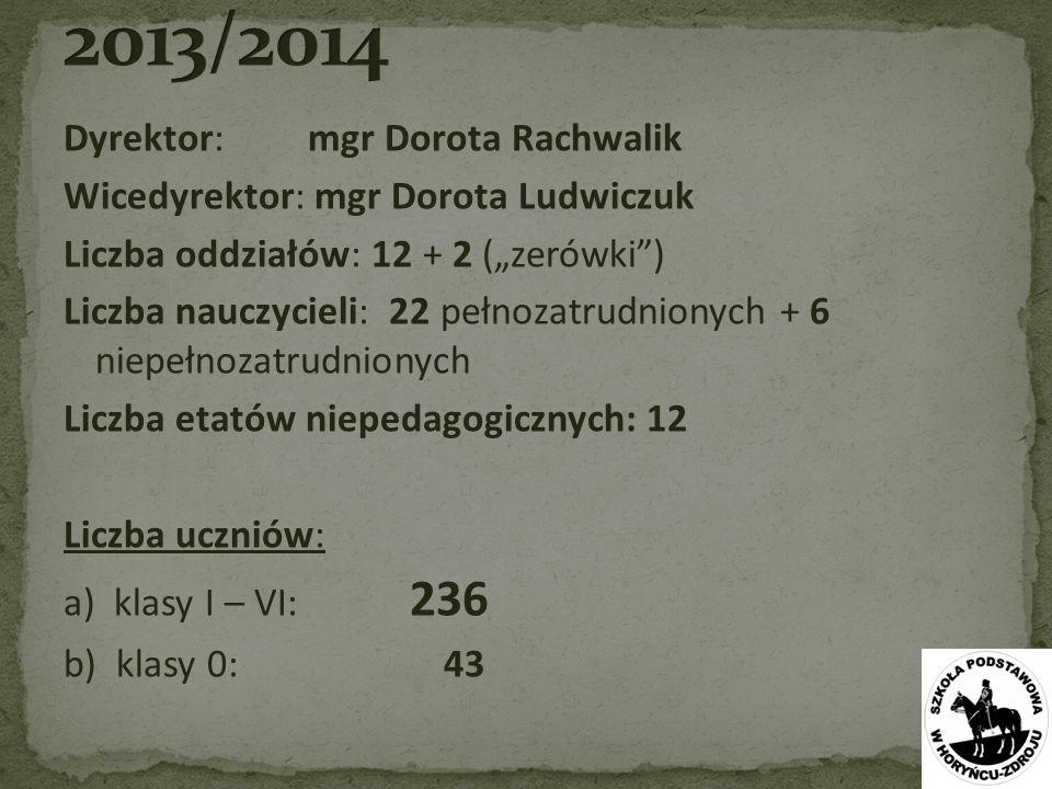 Dyrektor: mgr Dorota Rachwalik Wicedyrektor: mgr Dorota Ludwiczuk Liczba oddziałów: 12 + 2 (zerówki) Liczba nauczycieli: 22 pełnozatrudnionych + 6 niepełnozatrudnionych Liczba etatów niepedagogicznych: 12 Liczba uczniów: a) klasy I – VI: 236 b) klasy 0: 43