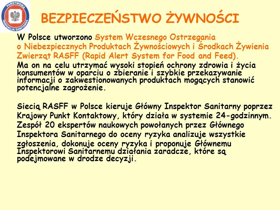 BEZPIECZEŃSTWO ŻYWNOŚCI W Polsce utworzono System Wczesnego Ostrzegania o Niebezpiecznych Produktach Żywnościowych i Środkach Żywienia Zwierząt RASFF (Rapid Alert System for Food and Feed).