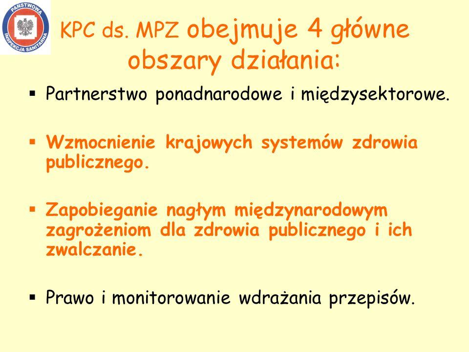 KPC ds.MPZ obejmuje 4 główne obszary działania: Partnerstwo ponadnarodowe i międzysektorowe.