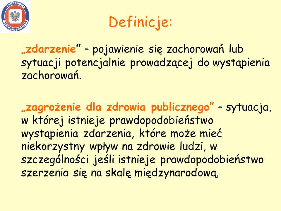 Definicje: zdarzenie – pojawienie się zachorowań lub sytuacji potencjalnie prowadzącej do wystąpienia zachorowań.
