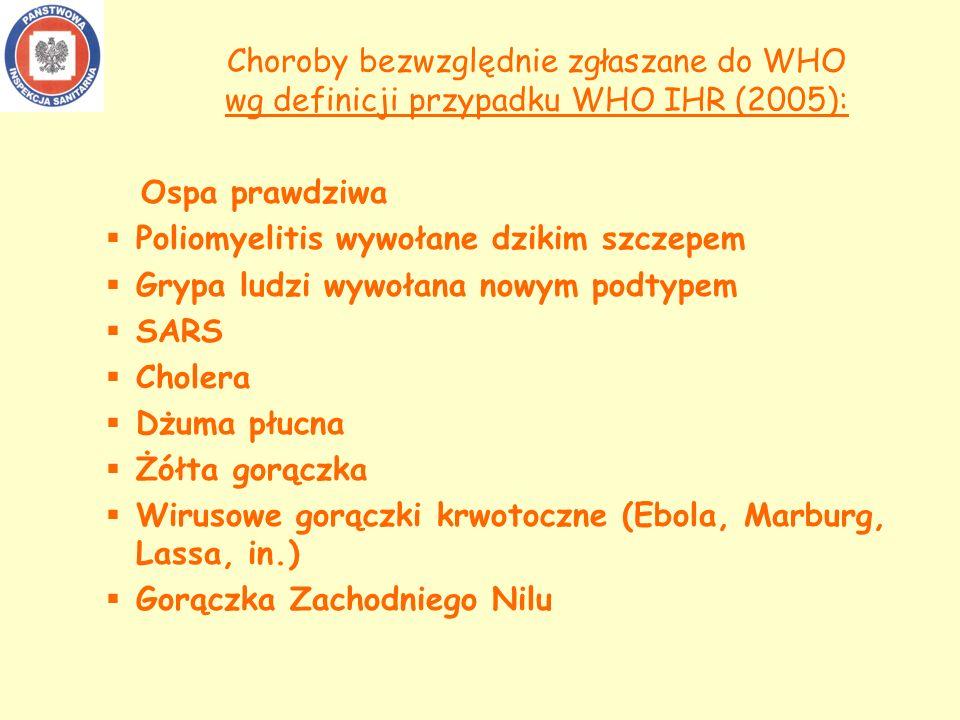Choroby bezwzględnie zgłaszane do WHO wg definicji przypadku WHO IHR (2005): Ospa prawdziwa Poliomyelitis wywołane dzikim szczepem Grypa ludzi wywołana nowym podtypem SARS Cholera Dżuma płucna Żółta gorączka Wirusowe gorączki krwotoczne (Ebola, Marburg, Lassa, in.) Gorączka Zachodniego Nilu