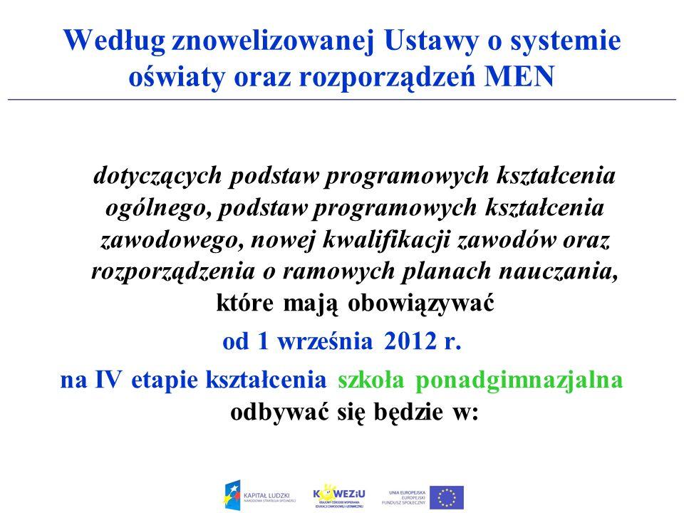 Według znowelizowanej Ustawy o systemie oświaty oraz rozporządzeń MEN dotyczących podstaw programowych kształcenia ogólnego, podstaw programowych kszt