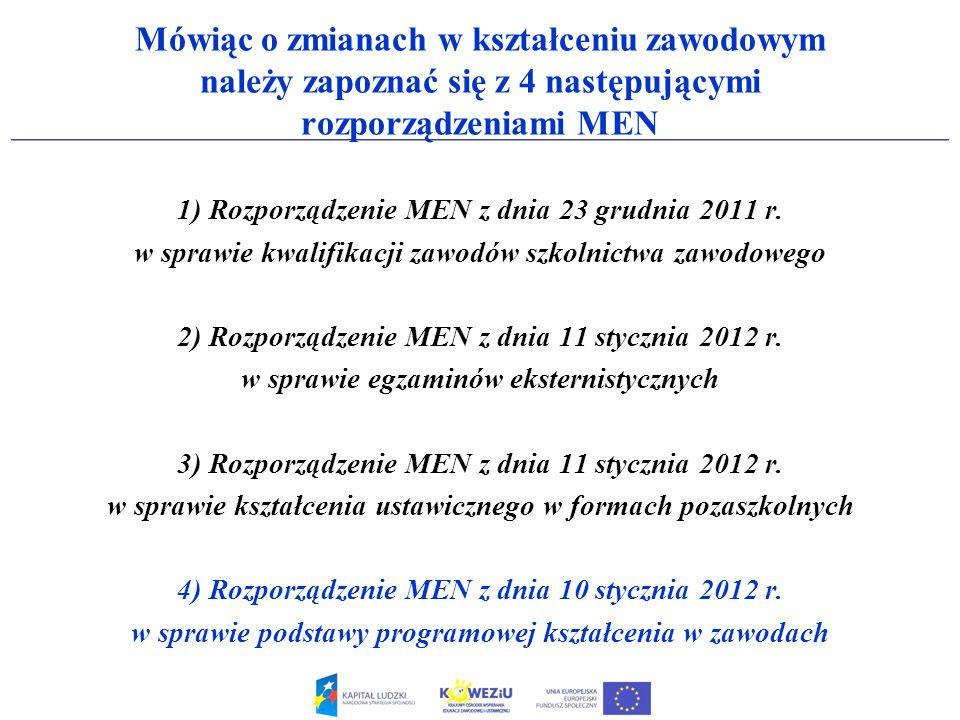 Mówiąc o zmianach w kształceniu zawodowym należy zapoznać się z 4 następującymi rozporządzeniami MEN 1) Rozporządzenie MEN z dnia 23 grudnia 2011 r. w