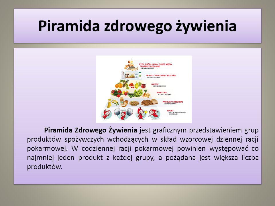 Piramida zdrowego żywienia Piramida Zdrowego Żywienia jest graficznym przedstawieniem grup produktów spożywczych wchodzących w skład wzorcowej dzienne