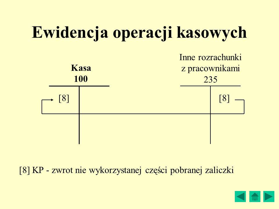 Ewidencja operacji kasowych Inne rozrachunki z pracownikami 235 Kasa 100 [8] KP - zwrot nie wykorzystanej części pobranej zaliczki [8]