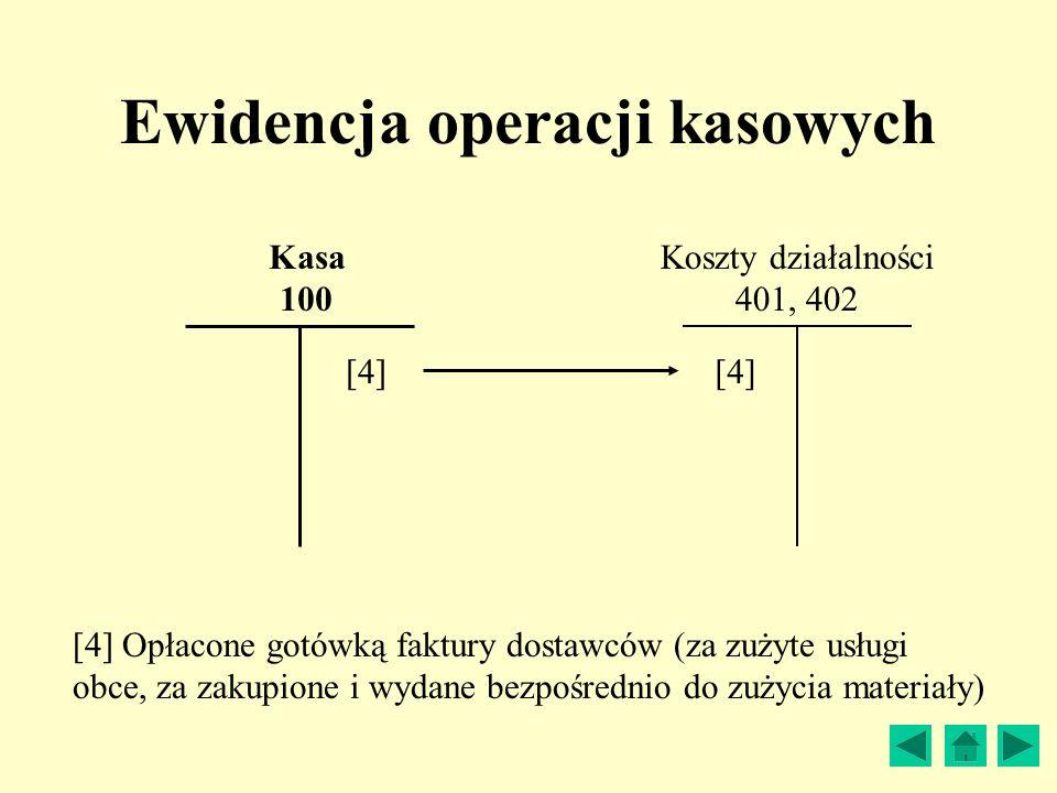 Ewidencja operacji kasowych Rozrachunki z dostawcami 202 Kasa 100 [5] Zapłacone gotówką zobowiązania wobec dostawców [5]