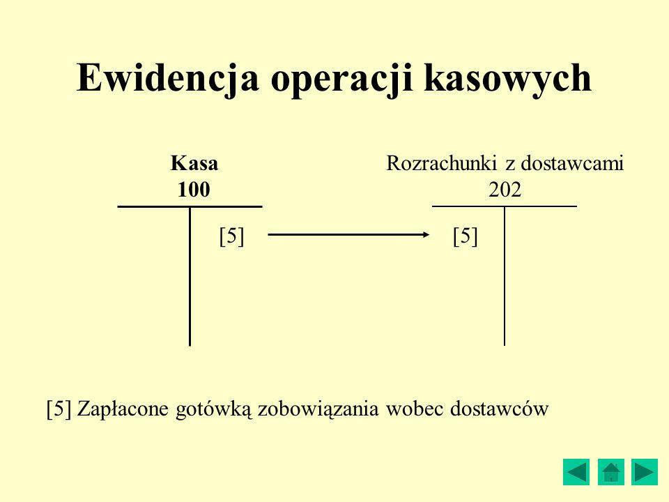Ewidencja operacji kasowych Rozrachunki z tytułu wynagrodzeń 230 Kasa 100 [6] Wypłata wynagrodzeń (na podstawie list płac), zaliczek (na podstawie list zaliczek) [6]