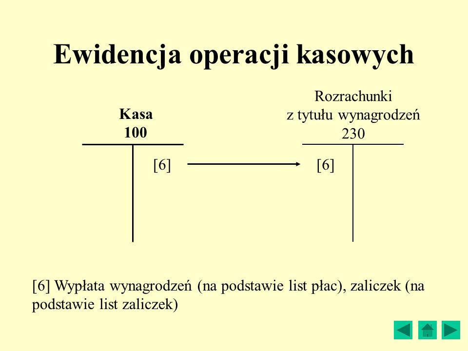 Ewidencja operacji kasowych Rozrachunki z tytułu wynagrodzeń 230 Kasa 100 [6] Wypłata wynagrodzeń (na podstawie list płac), zaliczek (na podstawie lis