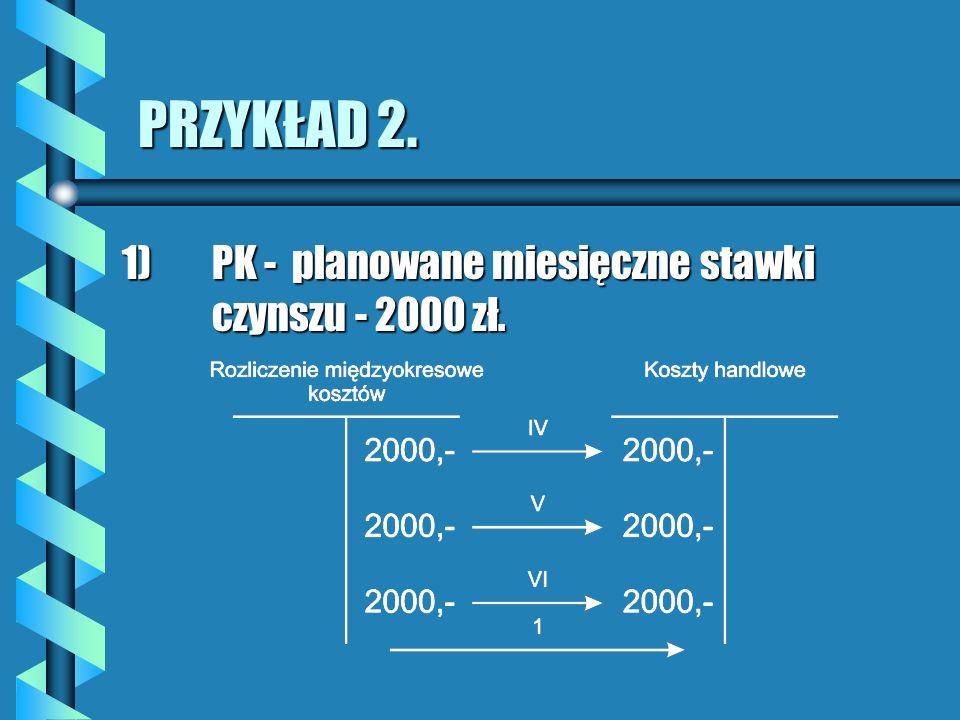 PRZYKŁAD 2. 1) PK - planowane miesięczne stawki czynszu - 2000 zł.