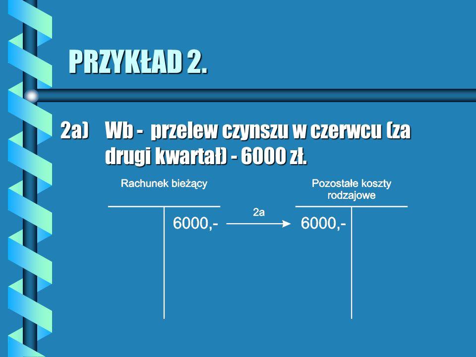 PRZYKŁAD 2. 2a) Wb - przelew czynszu w czerwcu (za drugi kwartał) - 6000 zł.